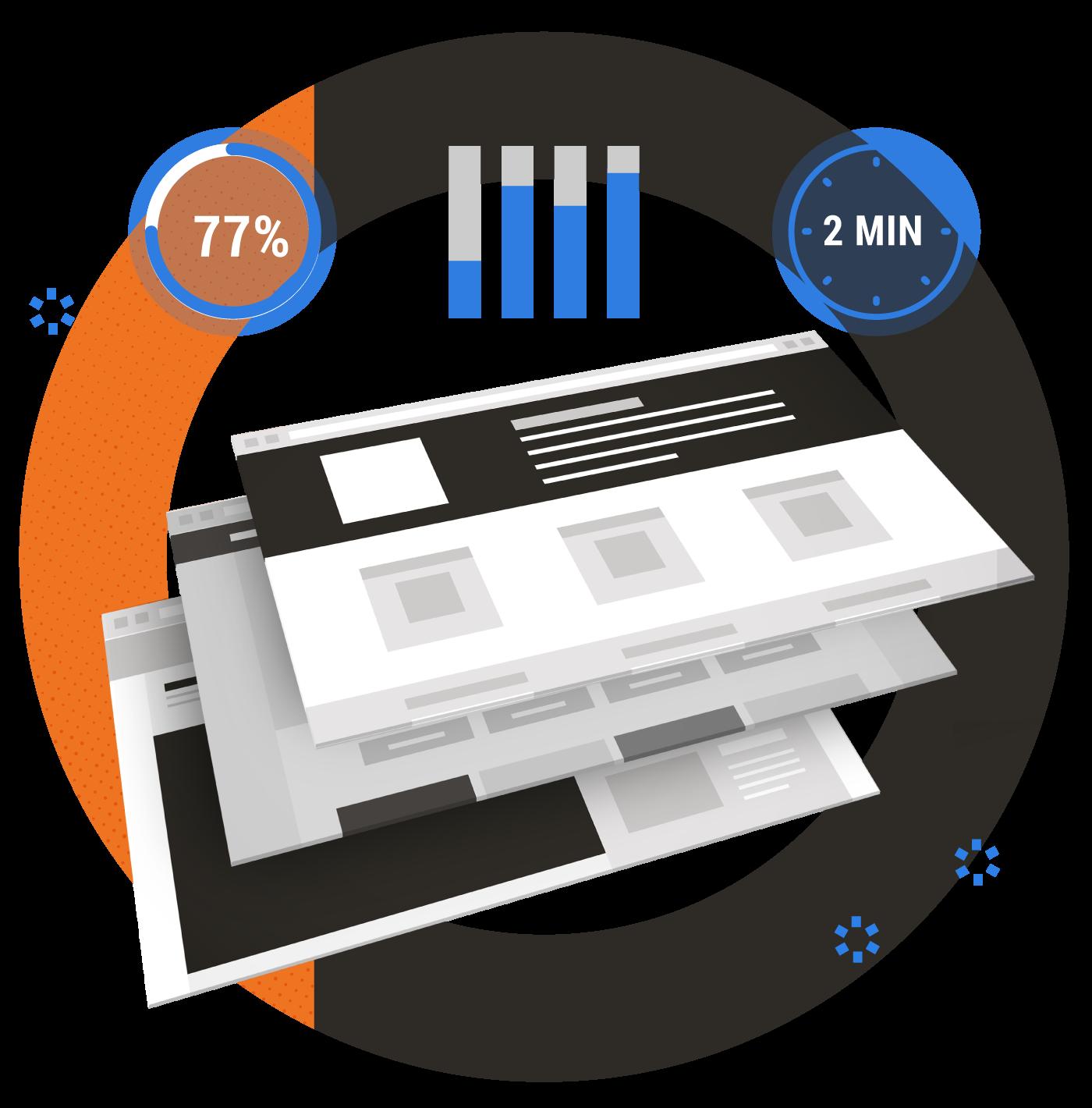measure your website