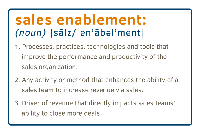 Definition of sales enablement: Processes, practices, technologies and tools that improve the performance and productivity of the sales organization. Any activity or method that enhances the ability of a sales team to increase revenue via sales. Driver of revenue that directly impacts sales teams' ability to close more deals.