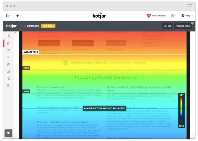 Hotjar scrolling heatmap example